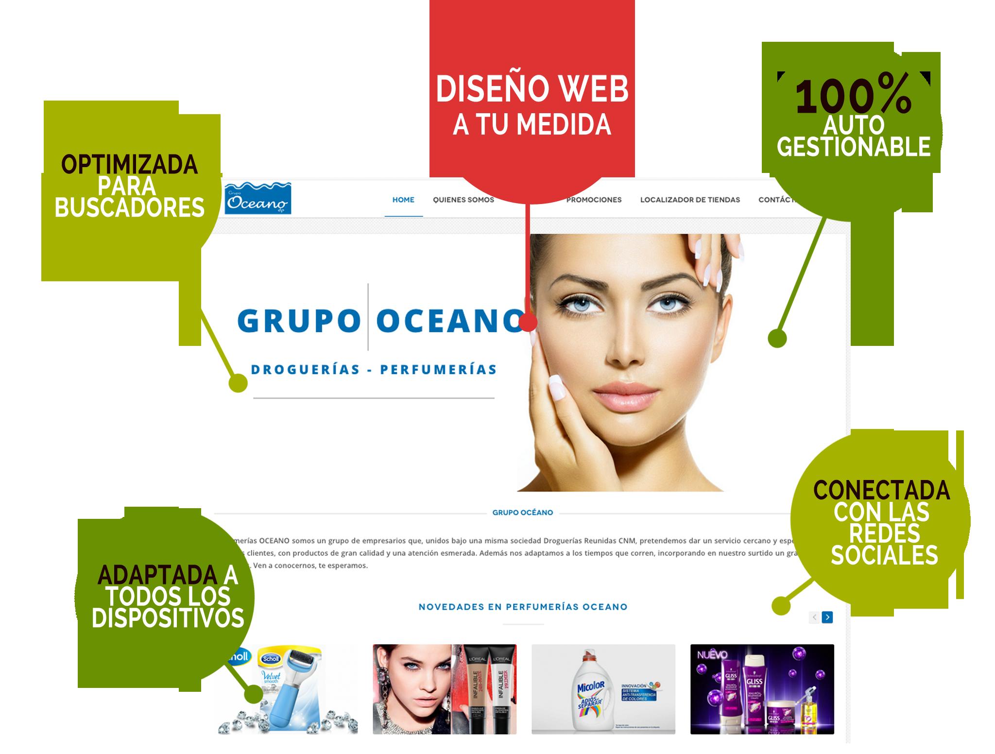 SoftDream ofrecemos Diseño web modular a medida con WordPress o Joomla. Diseño Web Modular, Tienda Online, Blog , Renting Web . Alcorcón